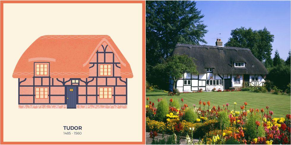 homes through the ages tudor